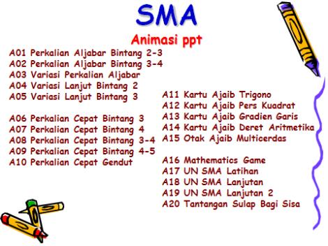 SMA 1 Animasi