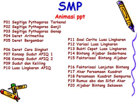 SMP 1 Animasi