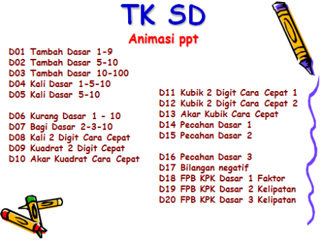 TK SD 1 Animasi