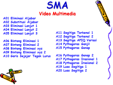 SMA 1 Video Multimedia