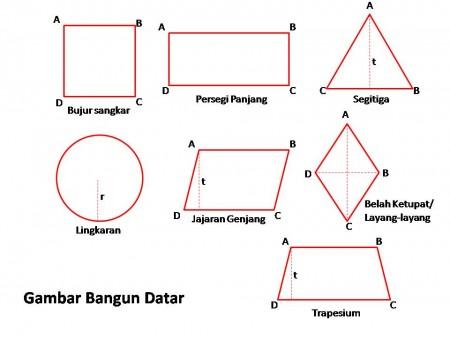 bangun-datar-450x337