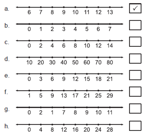 Garis bilangan-asli Latihan
