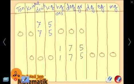 Satuab berat tabel APIQ Toni Kurus